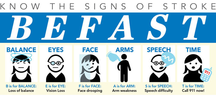 Stroke Awareness Signs - BE FAST!
